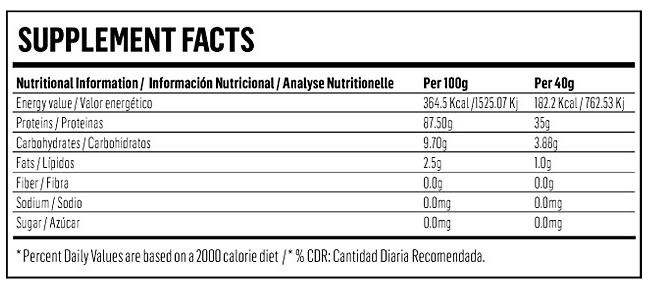 biaxin zocor 40 mg