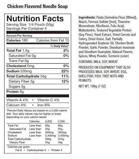 Larga comida de conho - 1 part 1