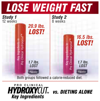 how to use hydroxycut drink mix